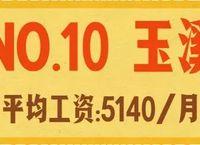 云南16州市平均工资和房价排名最新出炉!你的工资能在哪个城市买房?